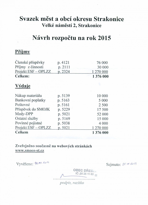 navrh_rozpoctu_2015